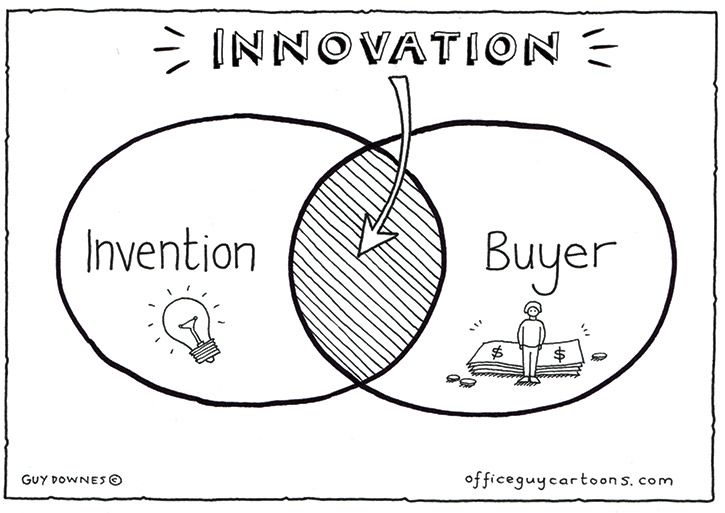 Ingredients of innovation