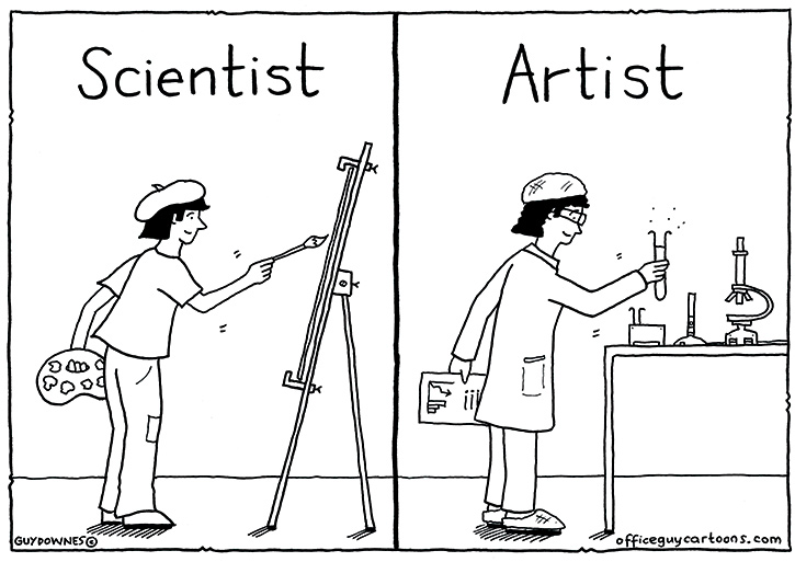 Art vs Science