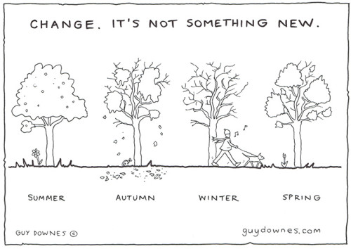 Change Is Not New