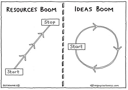 Ideas Boom