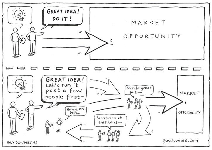 Market_Opportunity