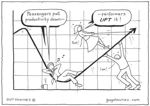 Passengers vs Performers