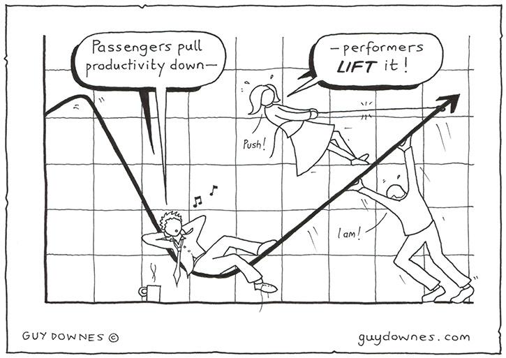 Passengers_vs_Performers