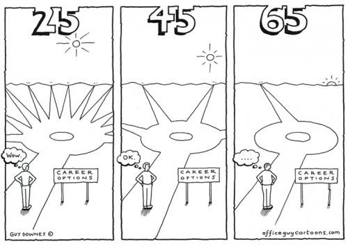 When I'm 65...