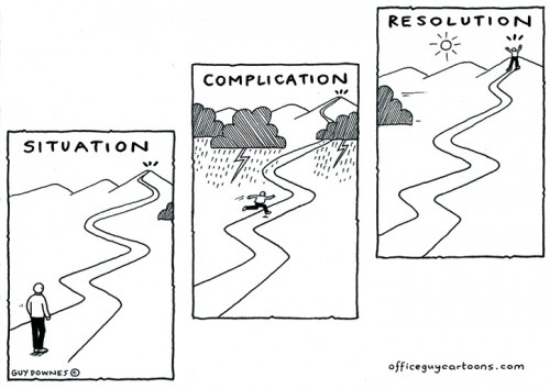 Situation, Complication, Resolution
