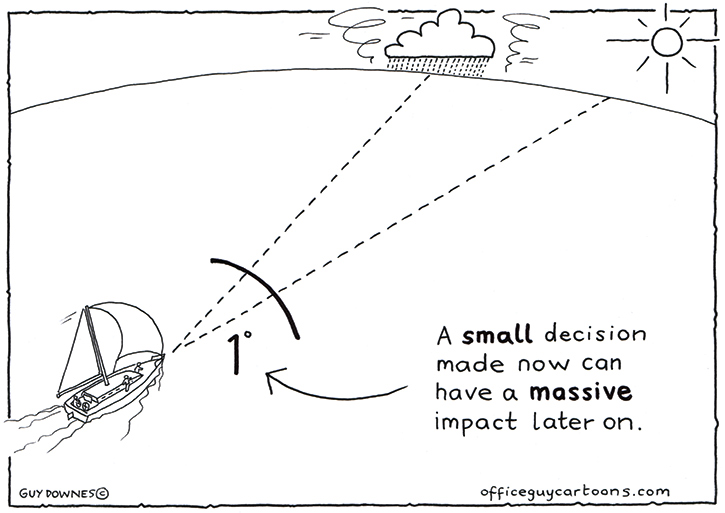 Small_decisions