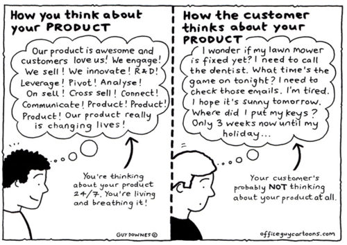 You and your product