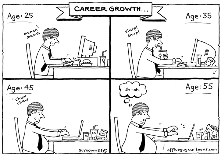 Career_growth