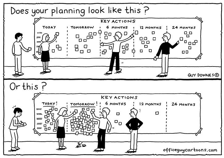 Planning_session