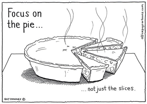 Focus on the Pie