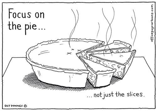 Focus on the Pie