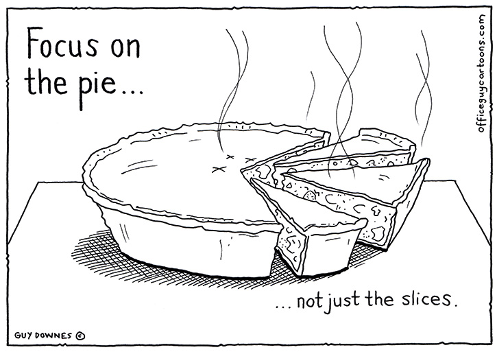 Focus_on_the_pie
