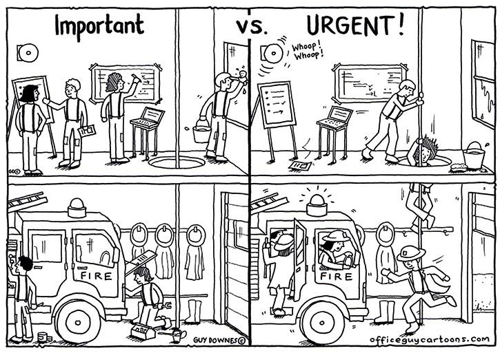 Important_vs_urgent
