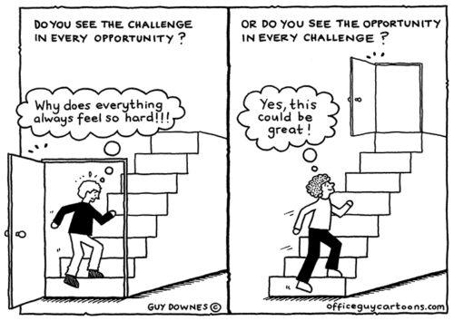 Challenge vs Opportunity
