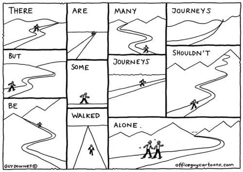 Some journeys